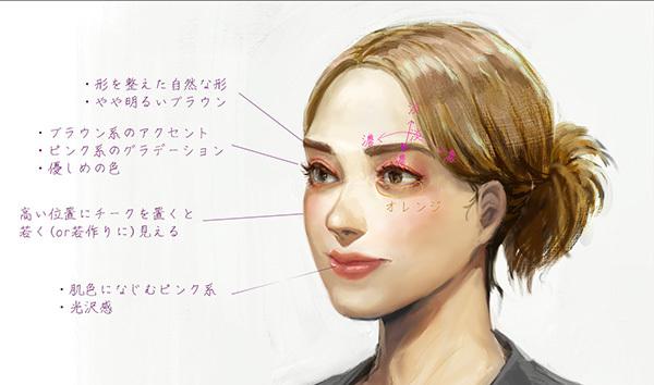 2次元にもメイクできちゃう女性キャライラストの個性を引き立たせる5