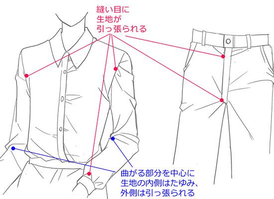 立体感と素材感を与える服のシワの描き方 いちあっぷ