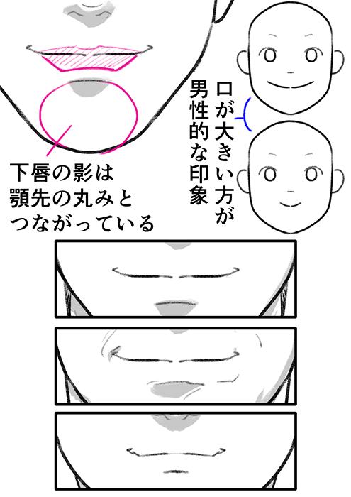 男性らしく見えるポイントって イケメン男性キャラの描き方 顔編 いちあっぷ