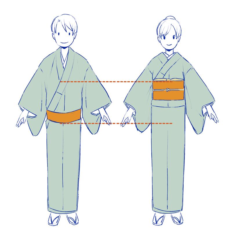 男女の着こなしには違いがある イラストに活かせる着物の基礎知識