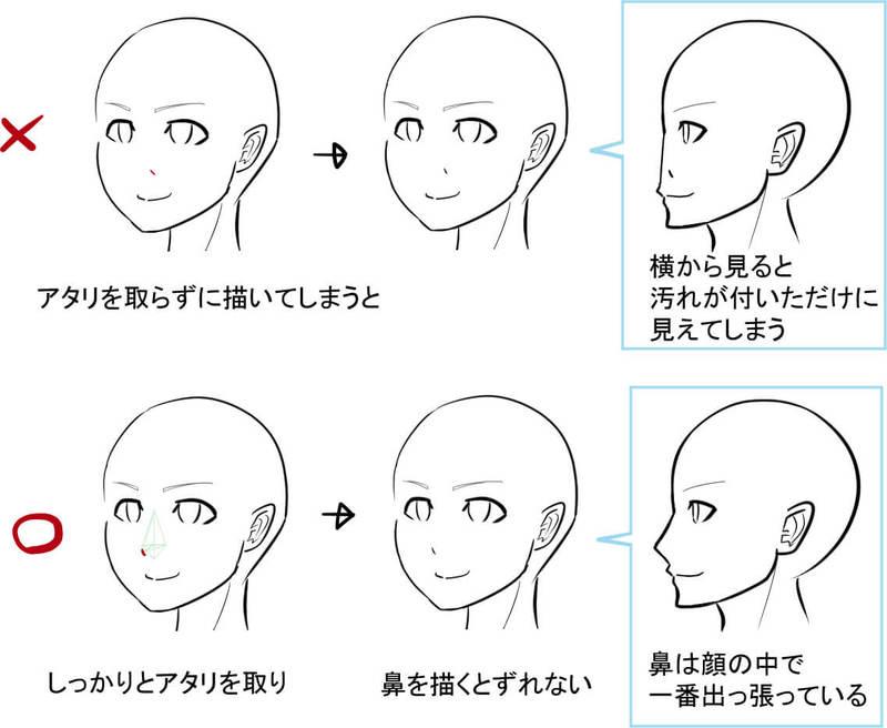 顔の立体感の隠れた主役 鼻の描き方講座 いちあっぷ