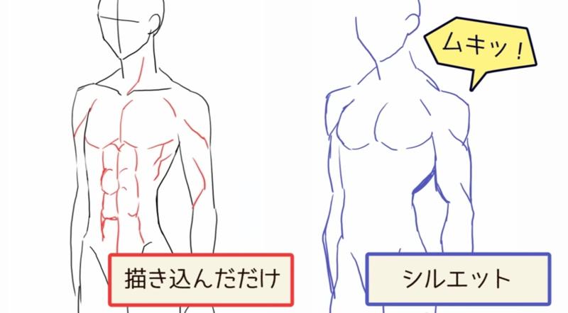 スジだけ描いても細マッチョにはならない!? 上半身の筋肉の描き方講座