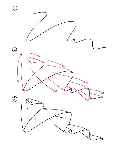 支点を決めよう! パターンで覚えるシワの描き方