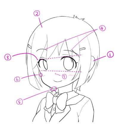 顔の描き方に違和感 顔の描き方をマスターする7つのポイント