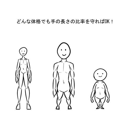 人体の比率を覚えれば人物イラストが上手になる アタリの取り方講座