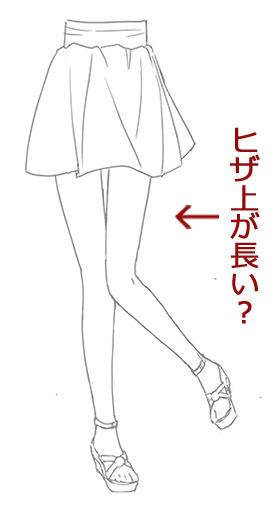 ちゃんと着せられてるキャラクターの服の着せ方 いちあっぷ