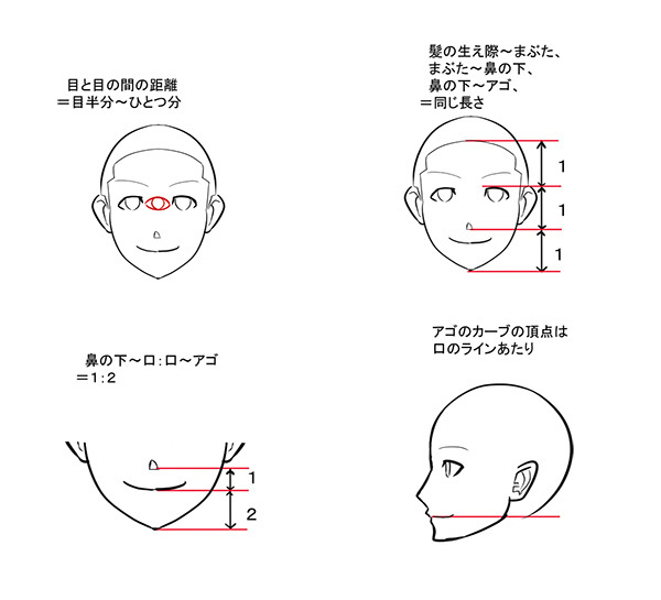 美しい横顔はeラインにあり 立体感を出せる顔の描き方 いちあっぷ