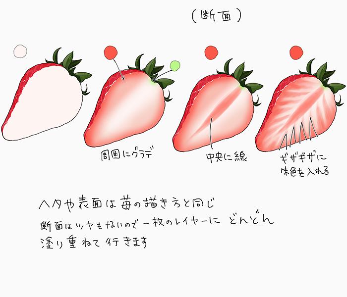 もぎたてジューシー果物の描き方 イチゴレモン いちあっぷ