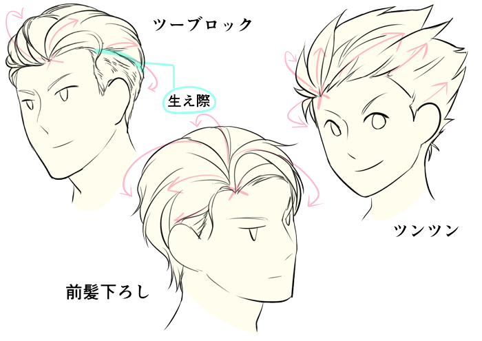 かきあげ イラスト 髪