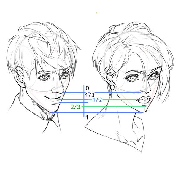 まずは比率を分析リアルな顔の描き方が分かるアタリの取り方 いちあっぷ