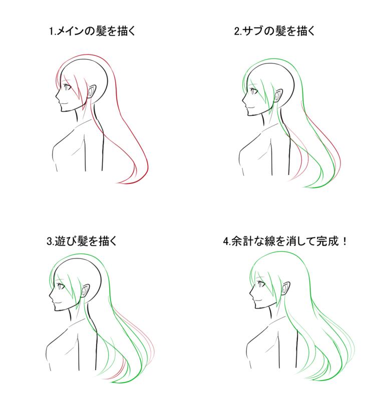 髪は前髪横髪後ろ髪の3パーツで分けると描きやすい 髪の描き方